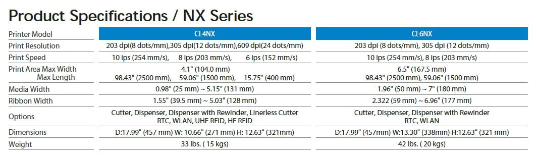 사토프린터, SATO, CL4NX, CL46X, 바코드프린터 비교표.jpg
